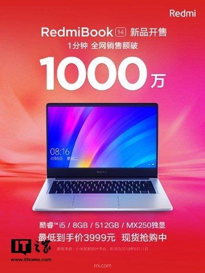 В Китае за одну минуту продали ноутбуков RedmiBook 14 почти на 1,5 миллиона долларов
