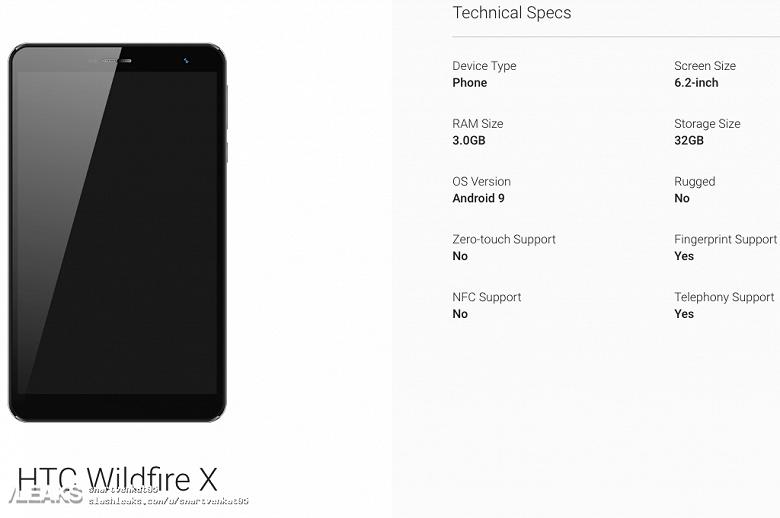 HTC Wildfire X отличается от большинства современных смартфонов