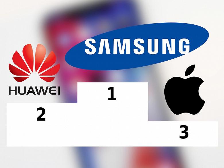 Гонка между Samsung, Huawei и Apple: последние данные о занимаемых ими местах на мировом рынке смартфонов