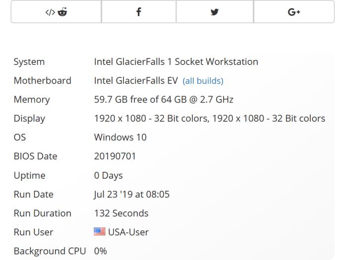 В базе UserBenchmark засветился 10-ядерный процессор Intel Cascade Lake-X