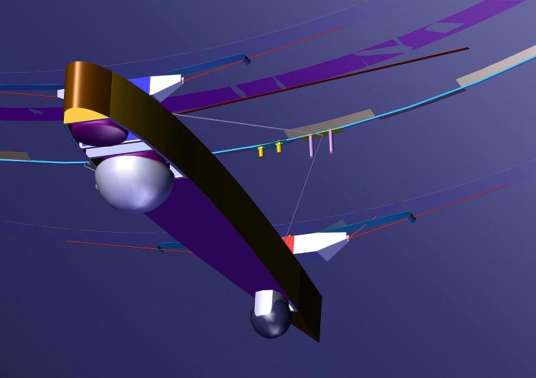 CNIM разрабатывает и проверяет систему вращения, которая позволит дирижаблю Stratobus автономно находиться в воздухе до одного года