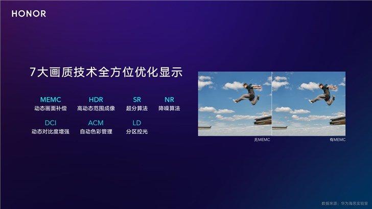 Диагональ 55 дюймов, поддержка видео 8K, нейронный процессор и выдвижная камера: представлен Honor Smart Screen Pro
