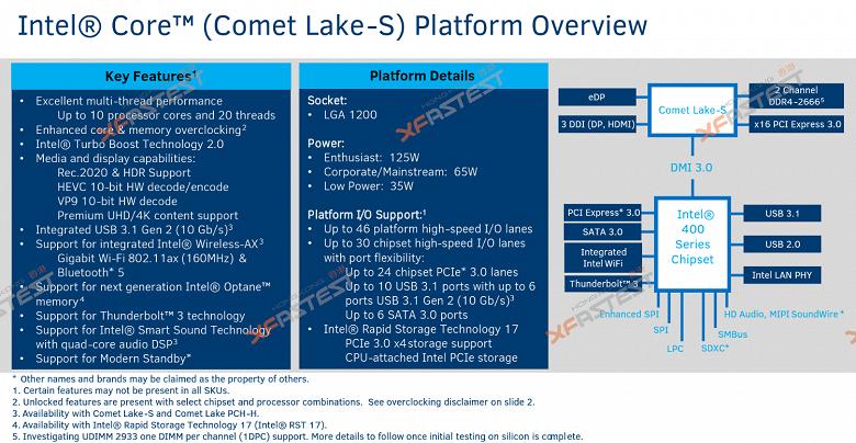 Настольные CPU Intel Comet Lake с разъёмом LGA 1200 и 10-ядерными флагманами появятся в начале 2020 года