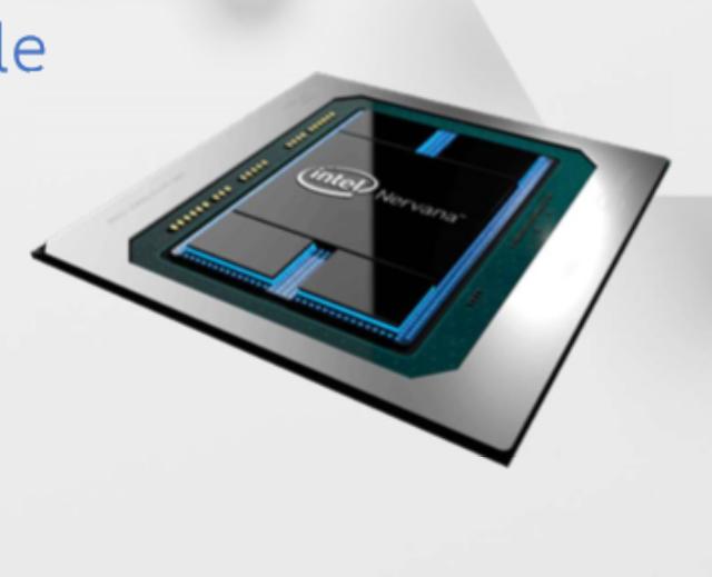 Представлен процессор Intel NNP-T: 24 тензорных ядра, 32 ГБ памяти HBM2 и 27 млрд транзисторов
