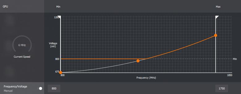 Температура 110°C — «ожидаемая и находится в пределах спецификации» для GPU серии AMD Redeon RX 5700