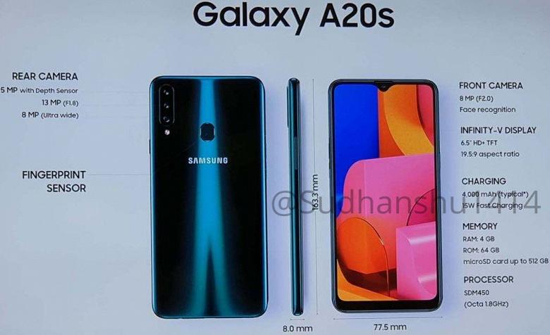 4000 мА·ч, 4 ГБ ОЗУ, Snapdragon 450, тройная камера и большой экран 6,5 дюйма — это Samsung Galaxy A20s
