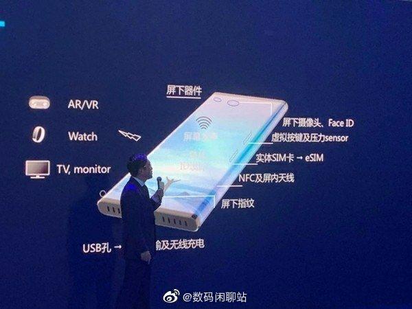 Дисплей, загнутый на тыльную панель, eSIM, подэкранная камера: Xiaomi Mi Mix Alpha окажется революционным смартфоном