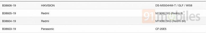 Недорогие бестселлеры Redmi 8 и Redmi 8A уже на подходе