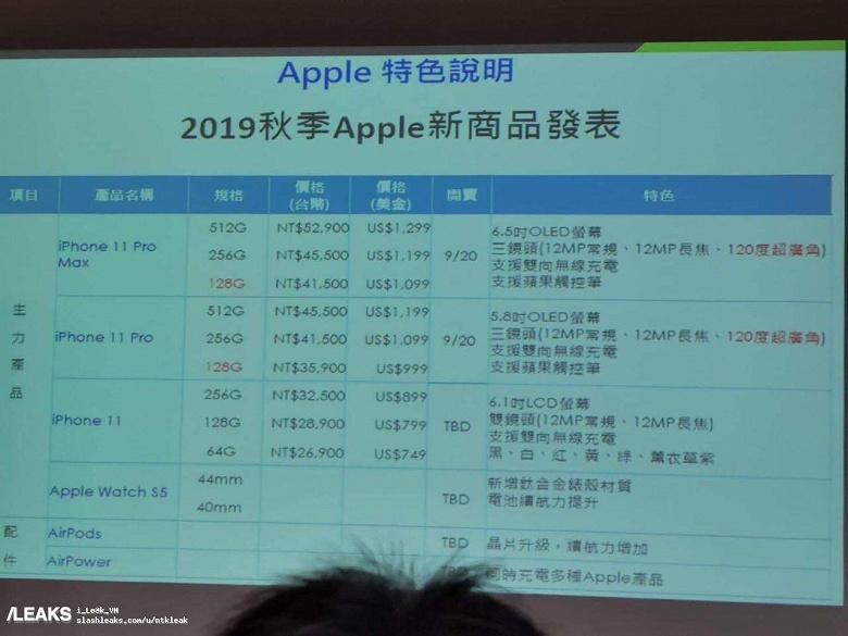 За сутки до анонса: стала известна стоимость всех версий смартфонов iPhone 11, iPhone 11 Pro и iPhone 11 Pro Max