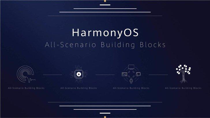 Следующими HarmonyOS получат умные часы и ноутбуки