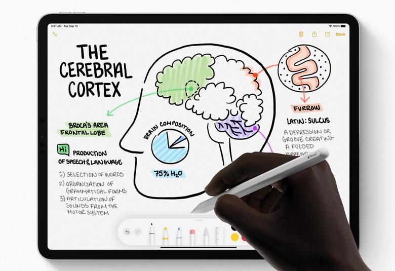 iPad Pro последнего поколения существенно подешевели
