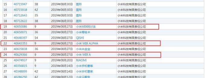 Никакого Mi Mix 4. Существование Xiaomi Mi Mix Alpha подтверждено