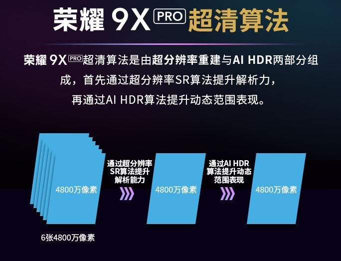 Honor 9X Pro начнет снимать еще лучше