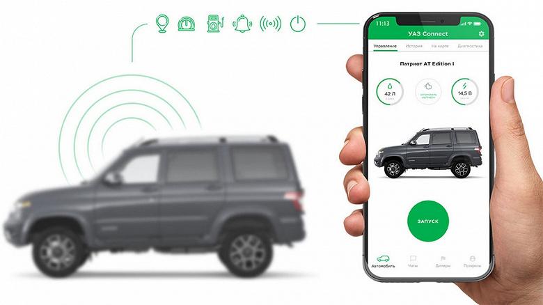 УАЗ в смартфоне: внедорожником «Патриот» можно будет управлять удалённо