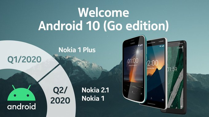 График выхода Android 10 (Go edition) на смартфонах Nokia