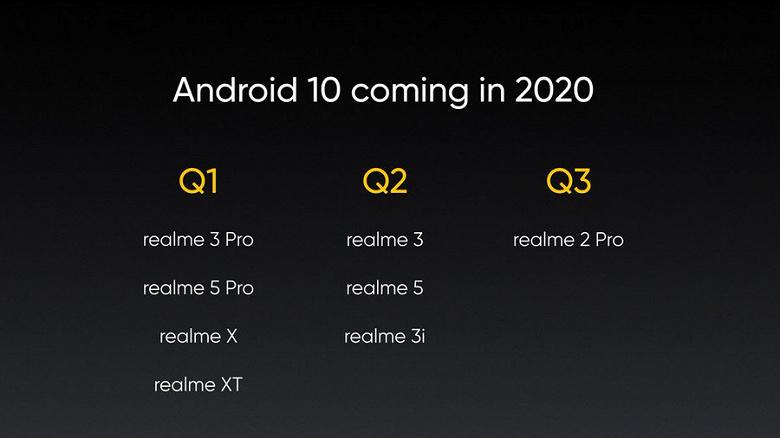 В первых рядах. Realme опубликовала график обновления своих смартфонов до Android 10