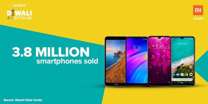 Xiaomi установила абсолютный рекорд