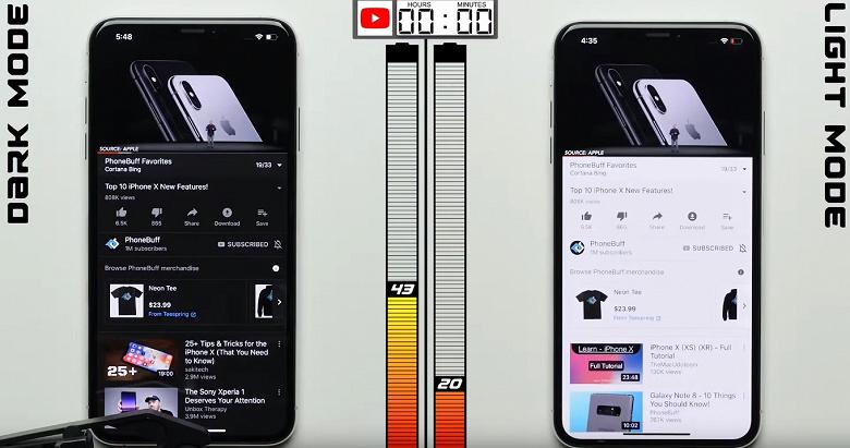 Сила тёмного режима. На iPhone 11 Pro Max тёмная тема действительно позволяет существенно увеличить автономность