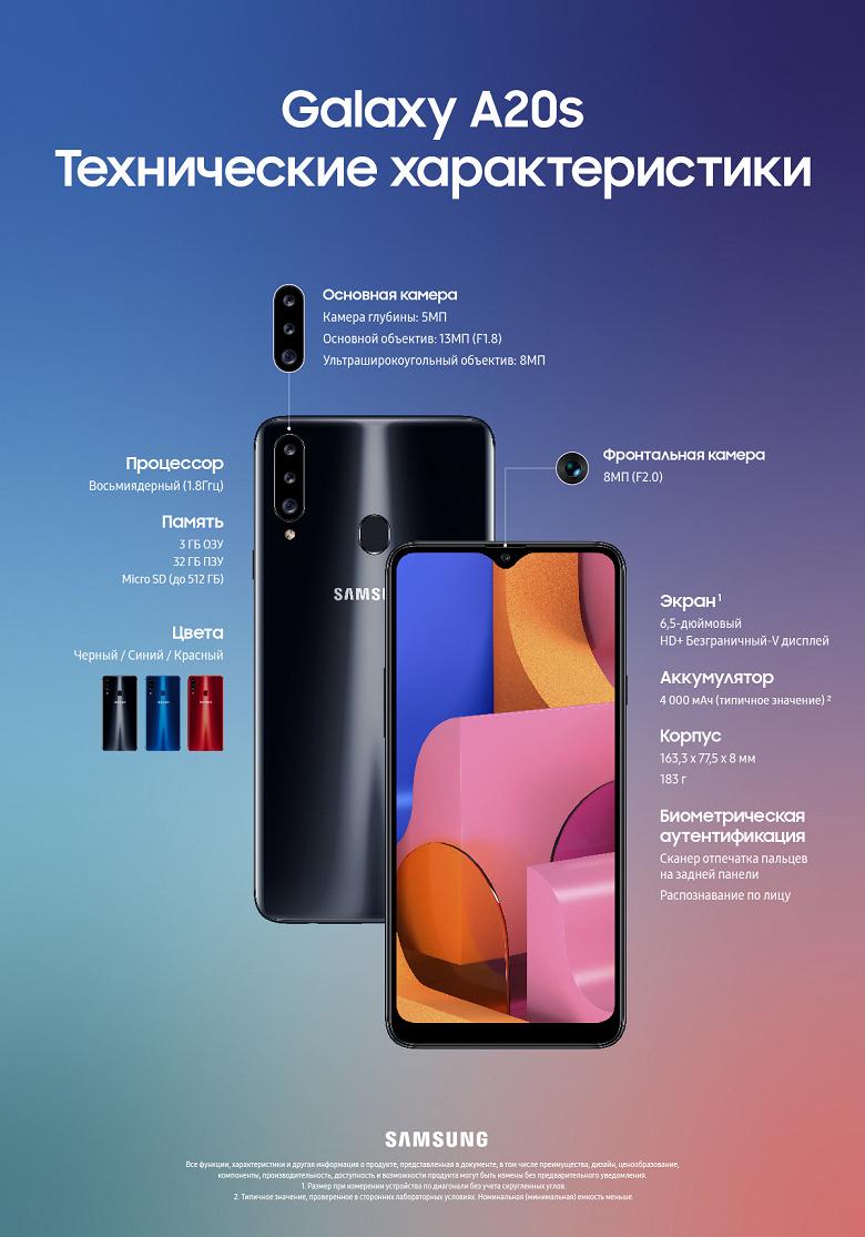 Samsung выпустила в России бюджетник с тройной камерой по цене Redmi Note 7