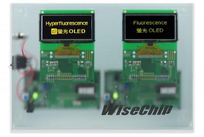 Компания Wisechip выпустила первый в мире гиперфлуоресцентный дисплей OLED