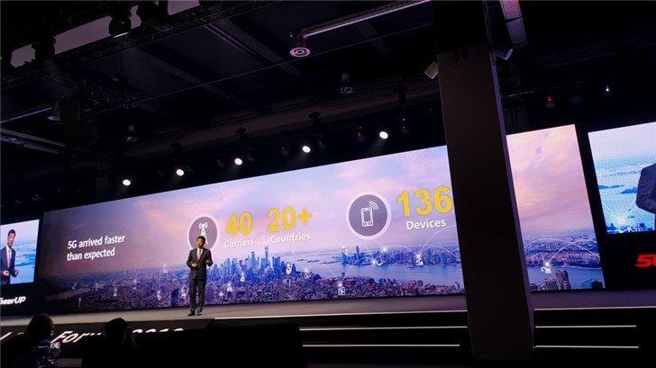 Поезд 5G прибыл с опережением графика. 40 сетей, 20 стран, 100 ГБ трафика на пользователя в месяц