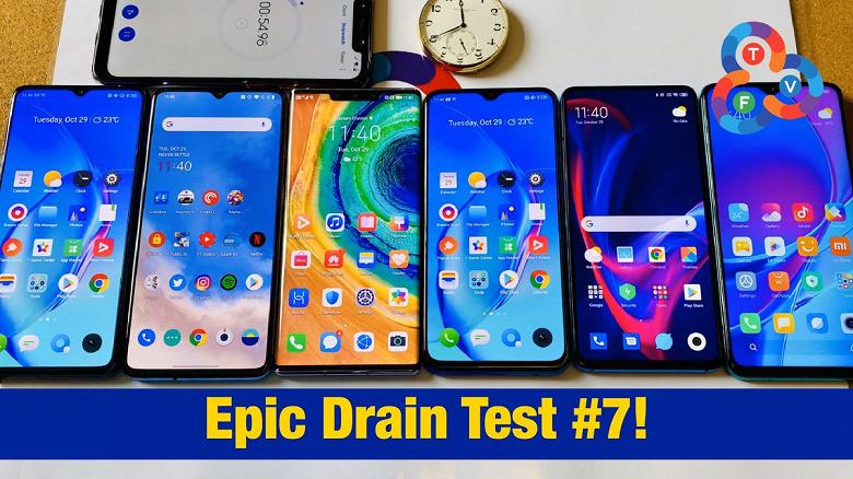 Xiaomi Mi 9T Pro, Redmi Note 8 Pro, OnePlus 7T, Huawei Mate 30 Pro и другие смартфоны сравнили по времени работы в реальных условиях