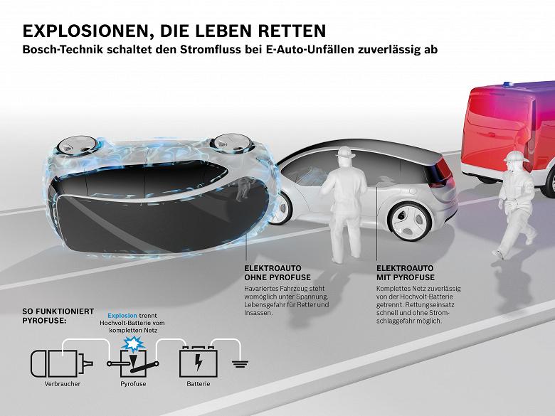 Взорвать ради безопасности. Bosch придумала способ обесточить электромобиль в случае ДТП