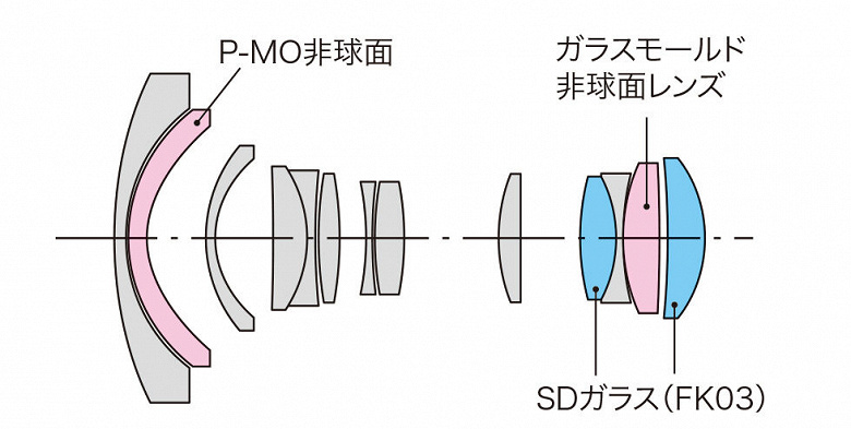 Анонсированы продажи объектива Tokina atx-i 11-16mm F2.8 CF