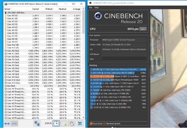 Невыпущенный 65-ваттный процессор AMD Ryzen 9 3900 удивляет своими возможностями разгона: 5,5 ГГц на всех 12 ядрах