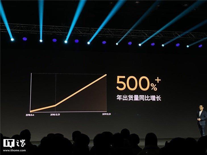 Новый рекорд на рынке смартфонов. Xiaomi и Huawei подобный рост и не снился