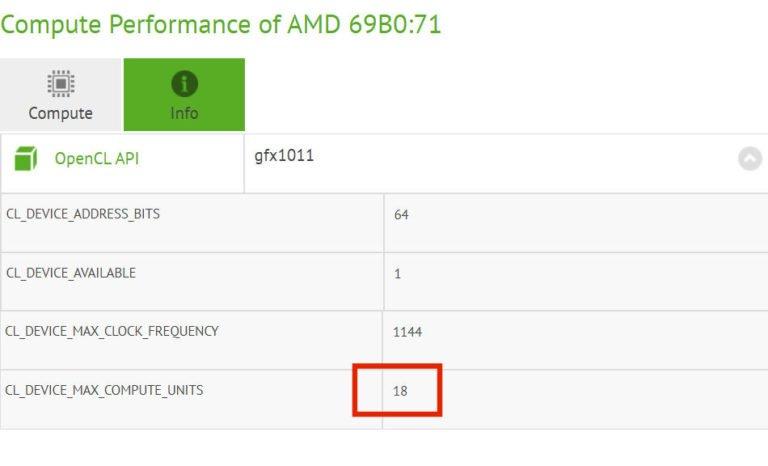 Информация о новом GPU AMD кажется несколько странной