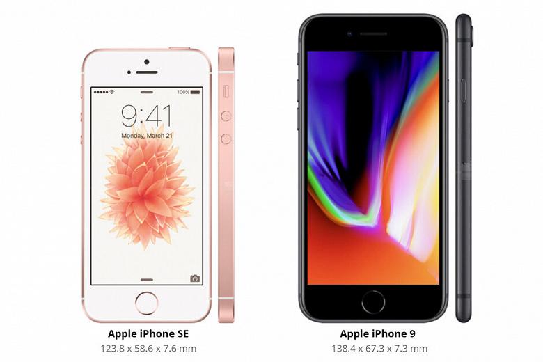«Мечта миллионов» iPhone 9 существенно обгонит культовый iPhone SE и iPhone 8