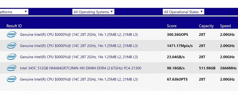 В базе данных SiSoft Sandra замечен 14-ядерный серверный процессор Intel Ice Lake SP