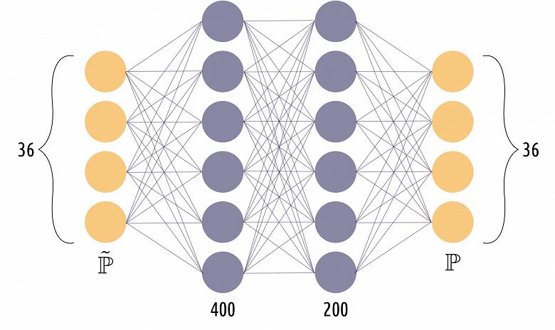 Специалисты МГУ и Сколтеха нашли более эффективный метод анализа пространственных состояний фотонов