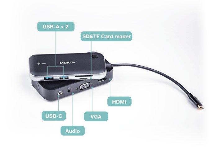 Комплект MOKiN обеспечивает беспроводное подключение к монитору или телевизору, одновременно играя роль концентратора USB