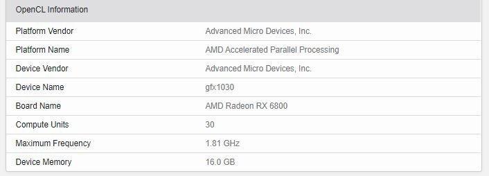 Radeon RX 6800 выступила на уровне GeForce RTX 3070 в новом тесте