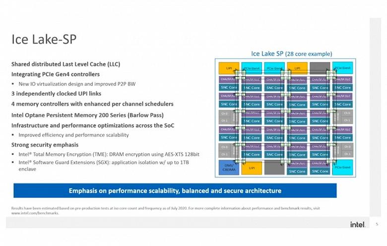 Intel заявляет, что два её новых 32-ядерных CPU быстрее двух 64-ядерных процессоров AMD. Компания представила серверные Ice Lake-SP