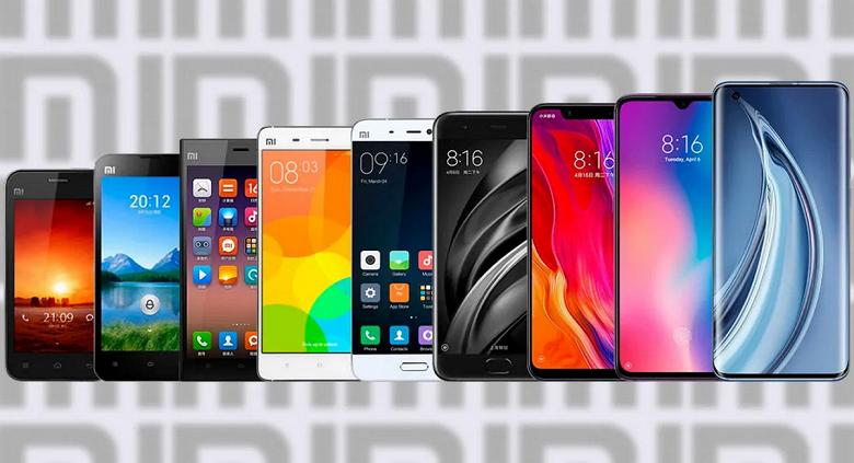 Xiaomi установила абсолютный рекорд за квартал. Доходы и средняя цена смартфонов растут