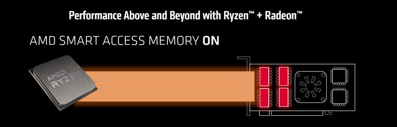 Воспользоваться новейшей технологией AMD уже могут владельцы не самых новых системных плат. Smart Access Memory расширяет ареал