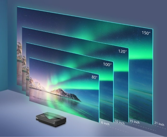193% NTSC, 4K, HDR10, MEMC, 3/32 ГБ и не только. Ультракороткофокусный лазерный проектор Bomaker Polaris произвёл фурор