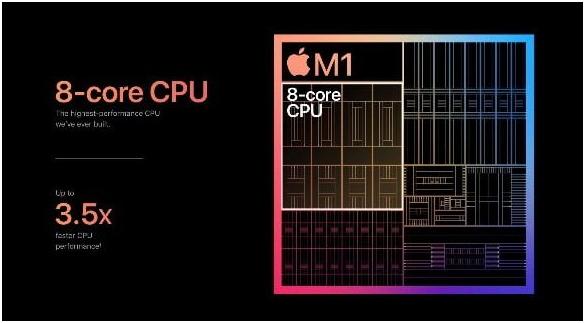 Samsung может стать поставщиком SoC Apple M1
