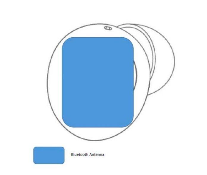 Сверхбюджетные полностью беспроводные наушники. Realme BudsQ2 сохранят дизайн и автономность