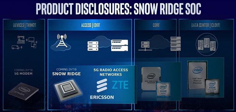 Замечены признаки, что Intel закажет у TSMC выпуск процессоров Atom и Xeon