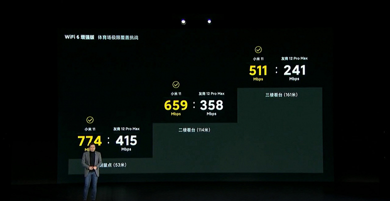 Экран 2К, 108 Мп, 4600 мА·ч, 55 Вт за $610. Представлен Xiaomi Mi 11 — первый в мире смартфона на Snapdragon 888
