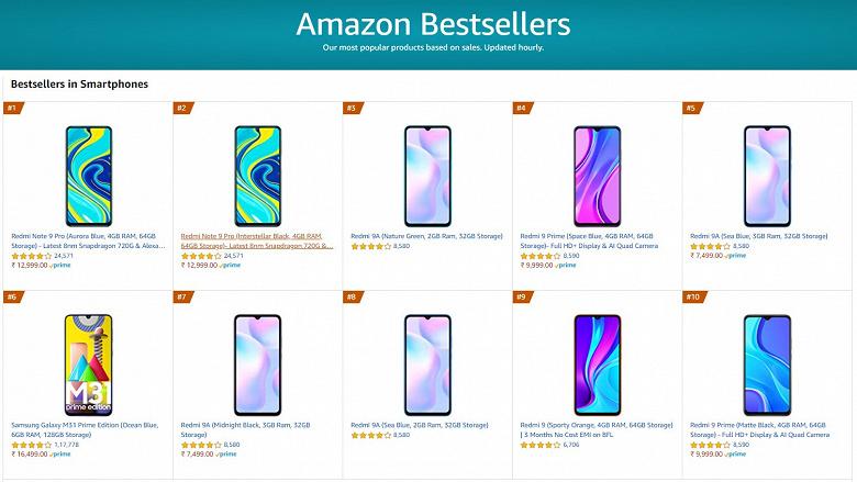Смартфоны Xiaomi заняли девять позиций в Топ10 самых продаваемых смартфонов на Amazon India