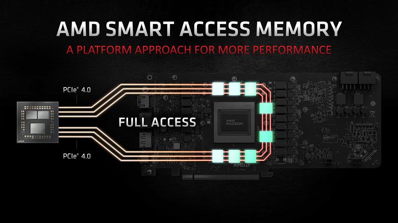 Вы можете запустить новейшую технологию AMD на старом ПК, но нет смысла это делать. AMD SAM не работает со старыми CPU и GPU