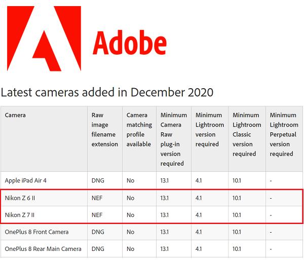 В приложениях Adobe появилась поддержка камер Nikon Z 6II и Z 7II