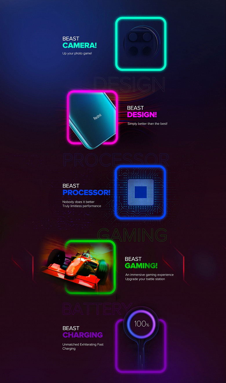 Redmi Note 9 Pro бюджетні смартфони 2020