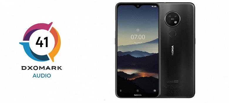 Nokia 7.2 прошел новый тест DxOMark