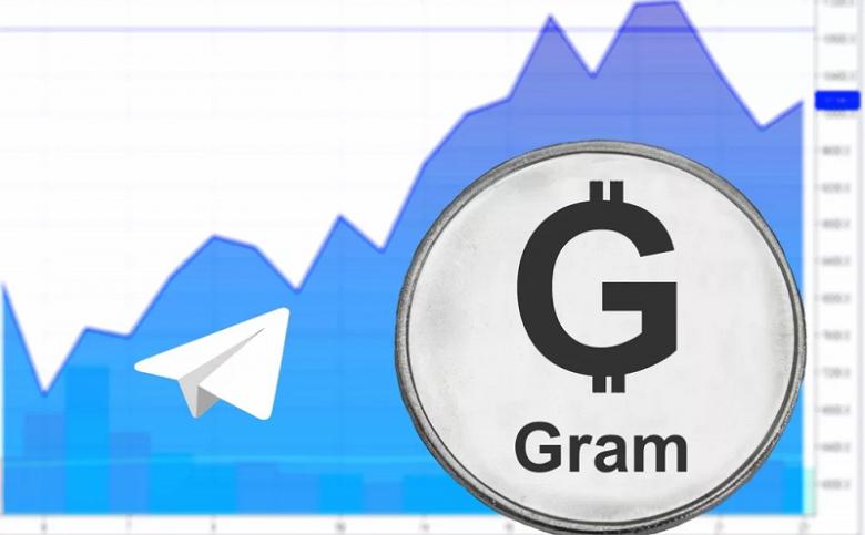 У Дурова не получилось. Telegram запретили выпуск собственной криптовалюты